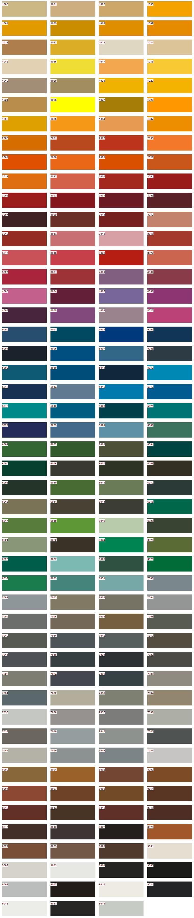 RAL-kleurenkaart
